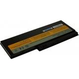 Baterie Avacom pro Lenovo IdeaPad U350 Li-Pol 14,8V 2400mAh